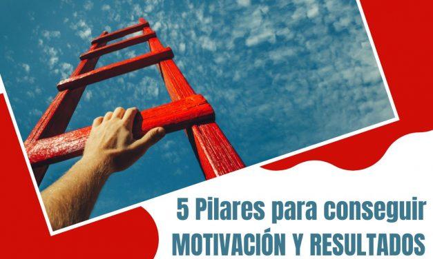 5 pilares para conseguir motivación y resultados- CARLOS DELGADO-LEVEL UP